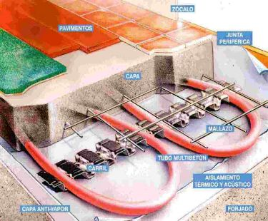 Ejercicios de electricidad para la eso for Suelo radiante por agua