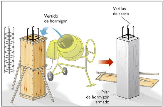 Ejercicios de materiales de construcci n para tecnolog a for Mezcla de hormigon