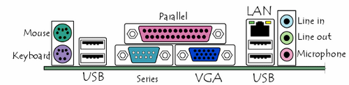 motherboards connectors