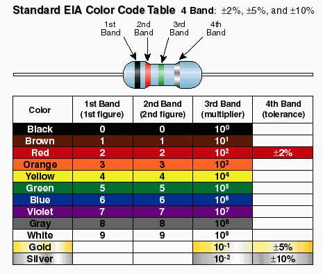 colors bands