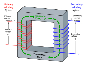 continue the story - Page 5 Electrical-transformer-design