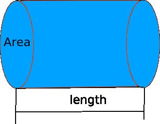 wind tube