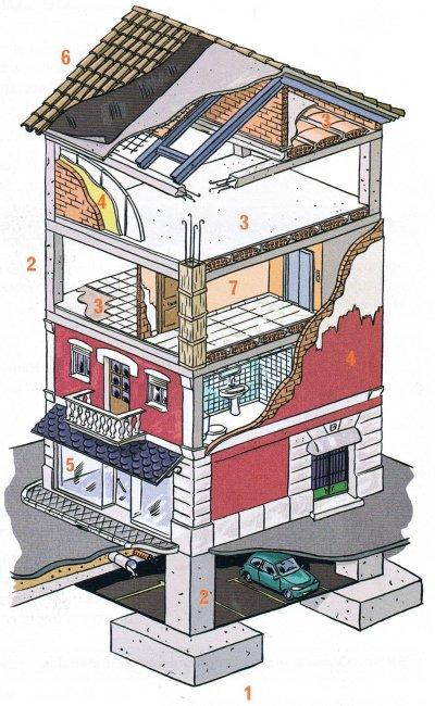 Building Materials Tecnolog 237 A Eso En Ingles