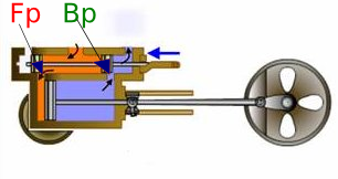 example of steam engine